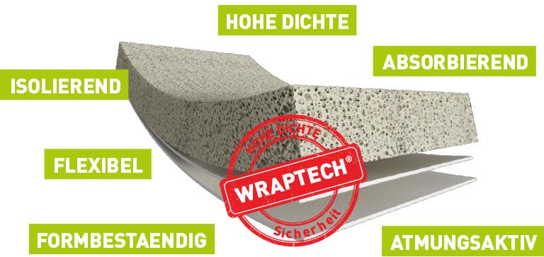 Entdecken Sie die Eigenschaften von Wraptech, einem Latexschaum von hoher Dichte