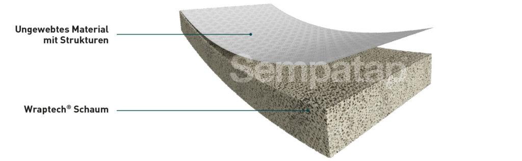 Wraptech-Schaumbeschichtung auf Gewebe oder Vlies + personalisierbare Dekors