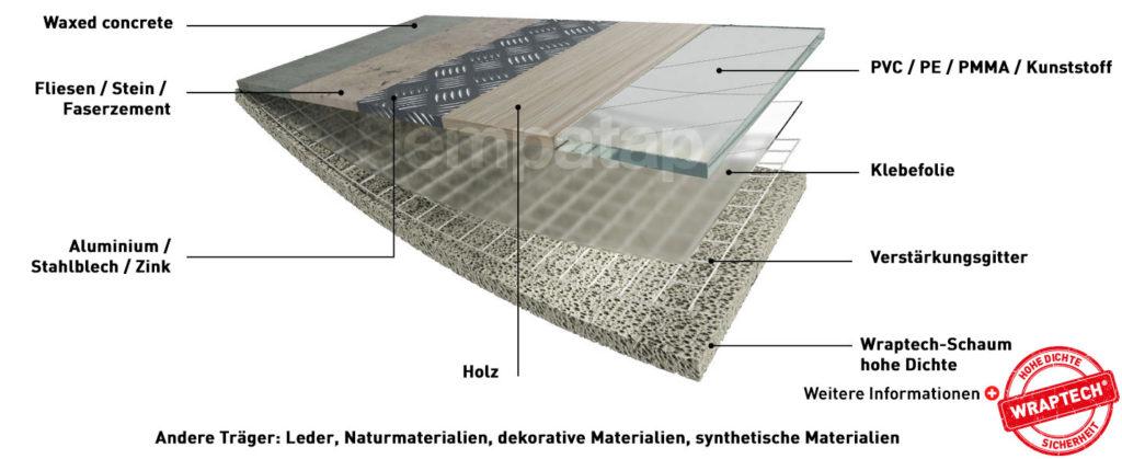 Die technischen Lösungen von Sempatap sind universell und passen sich mehreren Trägern und Materialien an: Holz, Aluminium, Beton, Fliesen, PVC, Kunststoff, Leder...