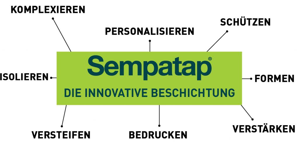 Entdecken Sie den Mehrwert der Lösungen von Sempatap-Partnership's.
